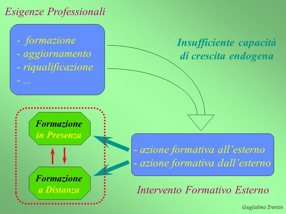 Guglielmo Trentin - formazione - aggiornamento - riqualificazione -...
