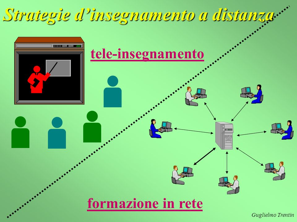 Guglielmo Trentin Strategie dinsegnamento a distanza tele-insegnamento formazione in rete
