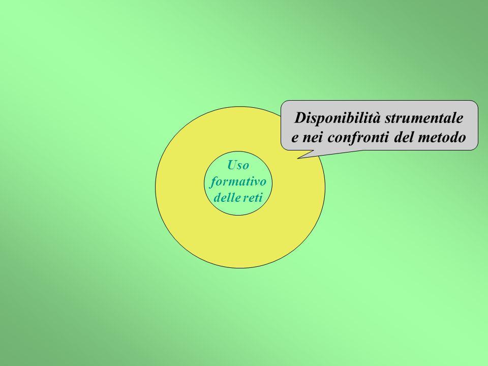 Disponibilità strumentale e nei confronti del metodo Uso formativo delle reti