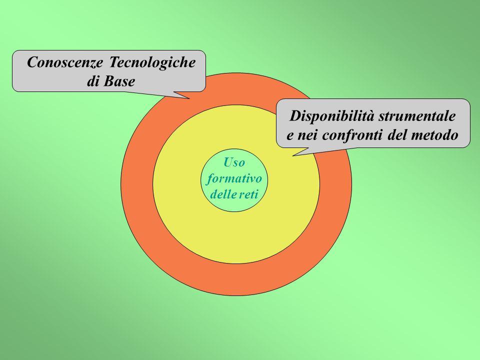 Conoscenze Tecnologiche di Base Disponibilità strumentale e nei confronti del metodo Uso formativo delle reti