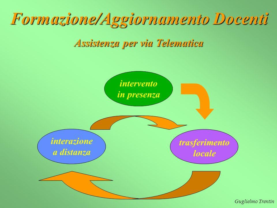 Guglielmo Trentin interazione a distanza trasferimento locale intervento in presenza Formazione/Aggiornamento Docenti Assistenza per via Telematica