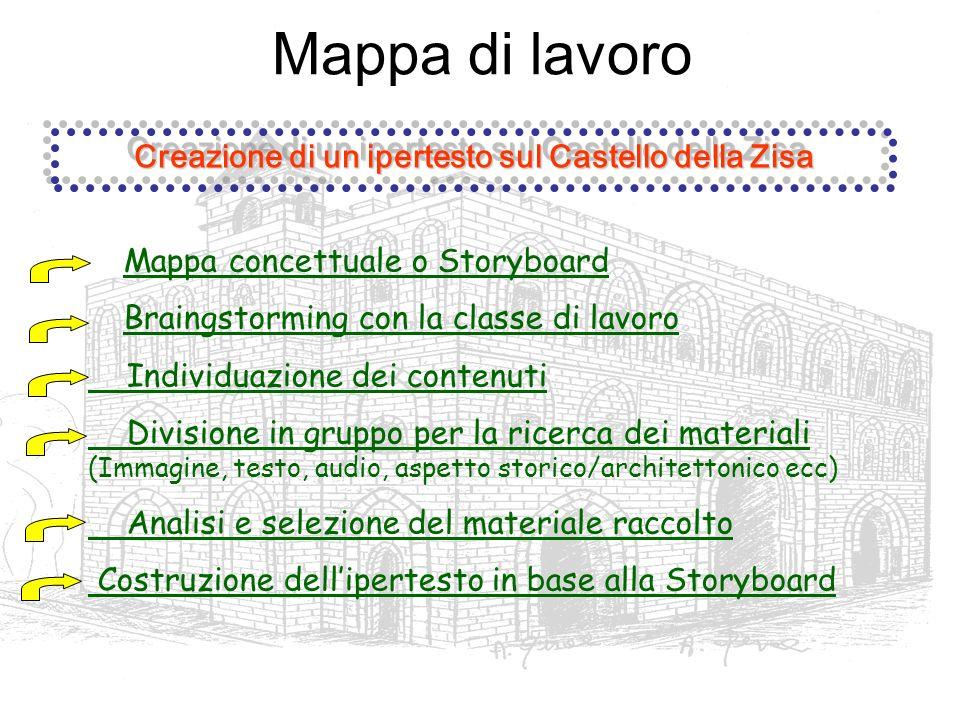 Mappa di lavoro Creazione di un ipertesto sul Castello della Zisa Mappa concettuale o Storyboard Braingstorming con la classe di lavoro Individuazione