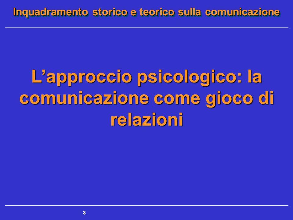 Inquadramento storico e teorico sulla comunicazione 3 Lapproccio psicologico: la comunicazione come gioco di relazioni