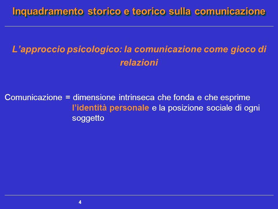 Inquadramento storico e teorico sulla comunicazione 4 Lapproccio psicologico: la comunicazione come gioco di relazioni Comunicazione = dimensione intr