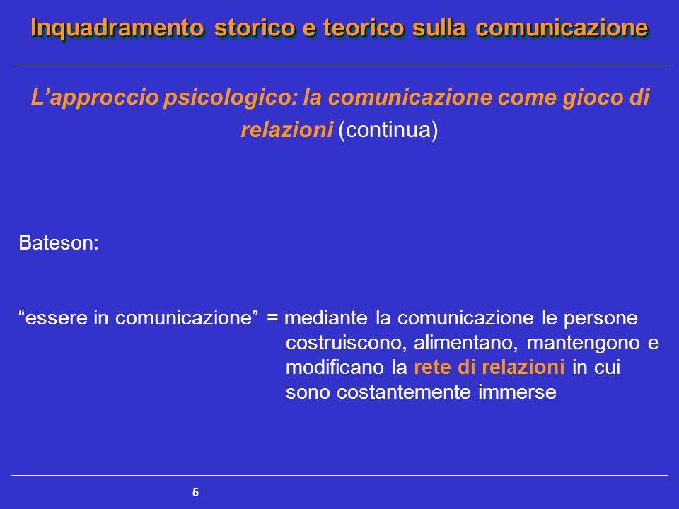 Inquadramento storico e teorico sulla comunicazione 5 Lapproccio psicologico: la comunicazione come gioco di relazioni (continua) Bateson: essere in c