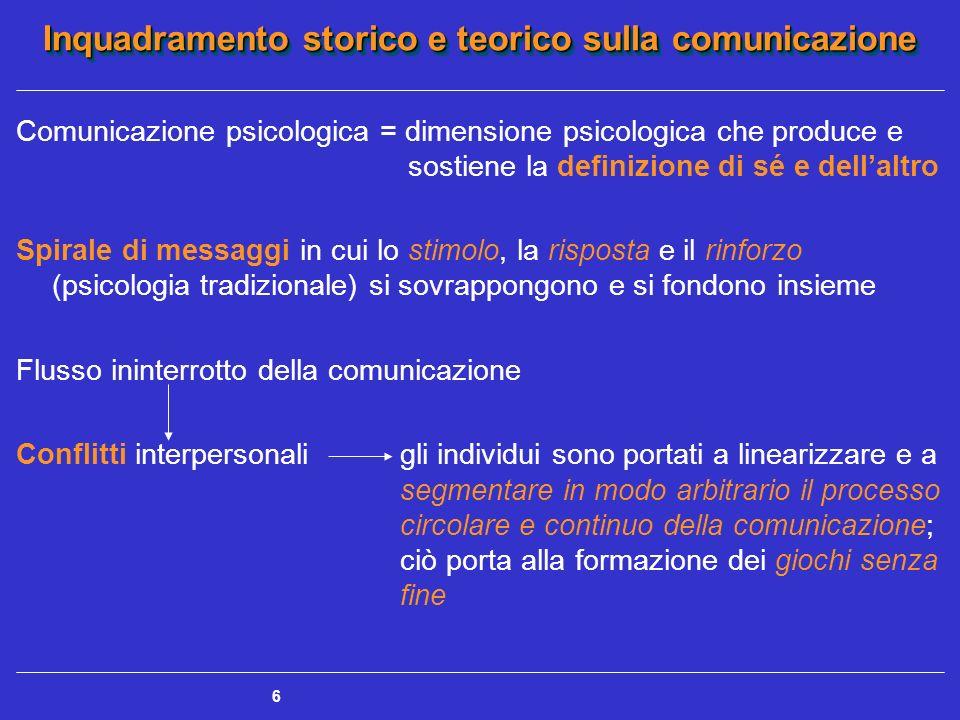 Inquadramento storico e teorico sulla comunicazione 6 Comunicazione psicologica = dimensione psicologica che produce e sostiene la definizione di sé e