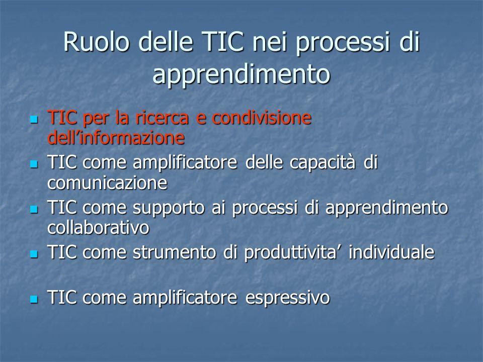 Ruolo delle TIC nei processi di apprendimento TIC per la ricerca e condivisione dellinformazione TIC per la ricerca e condivisione dellinformazione TI