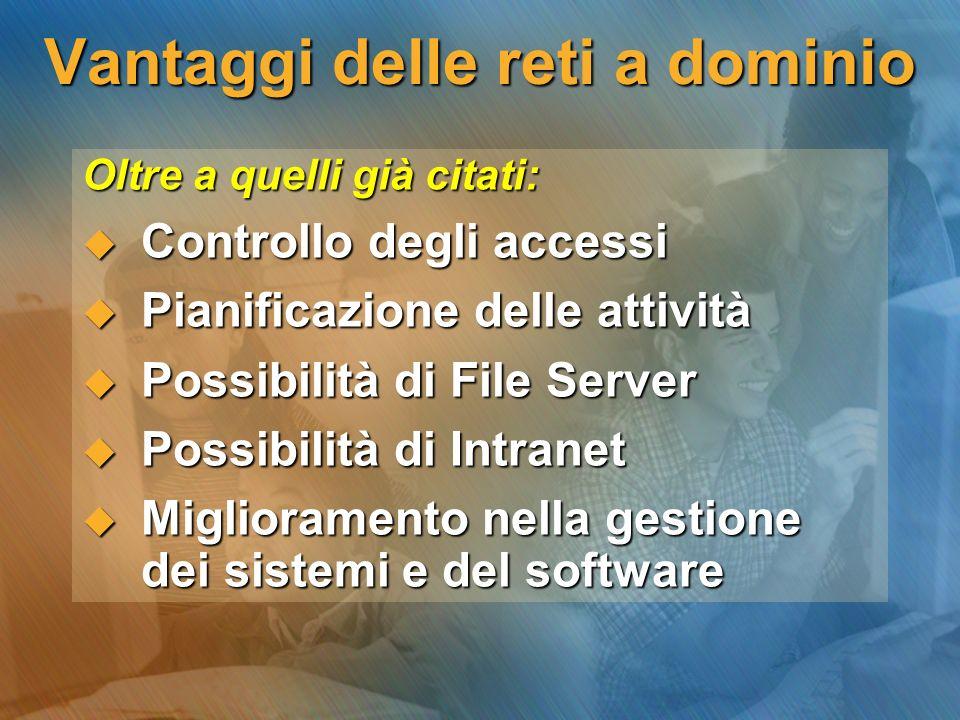 Vantaggi delle reti a dominio Oltre a quelli già citati: Controllo degli accessi Controllo degli accessi Pianificazione delle attività Pianificazione
