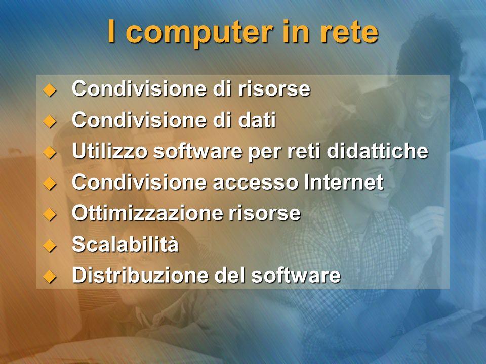 I computer in rete Condivisione di risorse Condivisione di risorse Condivisione di dati Condivisione di dati Utilizzo software per reti didattiche Uti