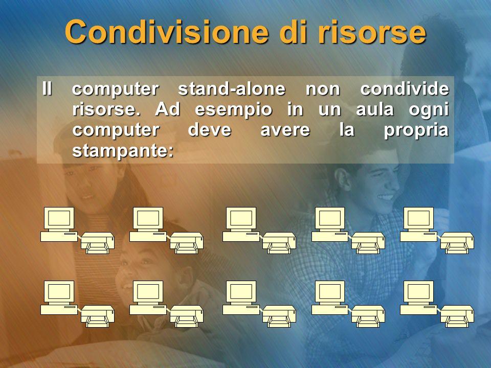 Condivisione di risorse Il computer stand-alone non condivide risorse. Ad esempio in un aula ogni computer deve avere la propria stampante: