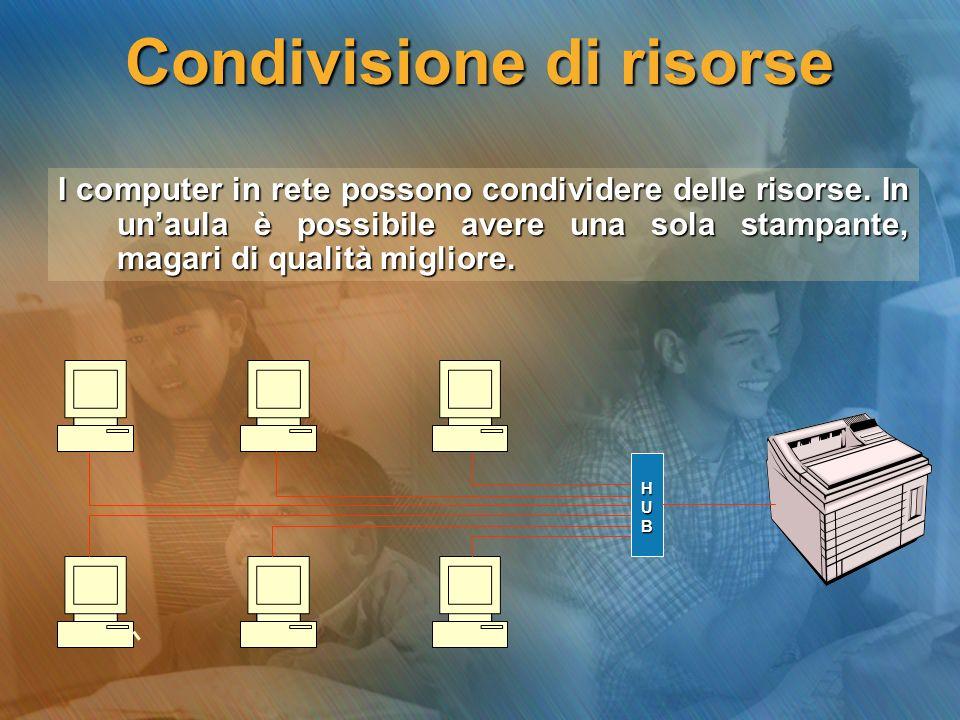 Condivisione di risorse I computer in rete possono condividere delle risorse. In unaula è possibile avere una sola stampante, magari di qualità miglio