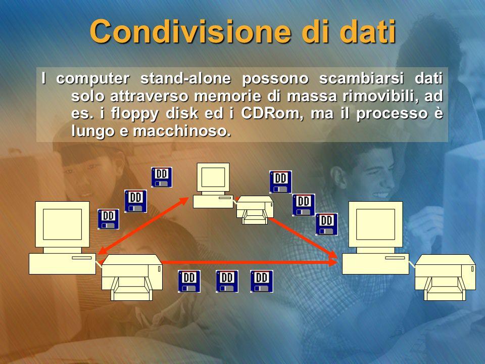 Condivisione di dati I computer stand-alone possono scambiarsi dati solo attraverso memorie di massa rimovibili, ad es. i floppy disk ed i CDRom, ma i