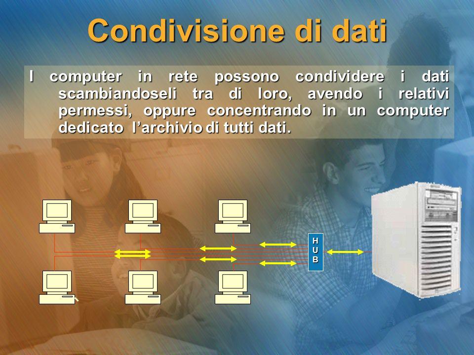 Condivisione di dati I computer in rete possono condividere i dati scambiandoseli tra di loro, avendo i relativi permessi, oppure concentrando in un c