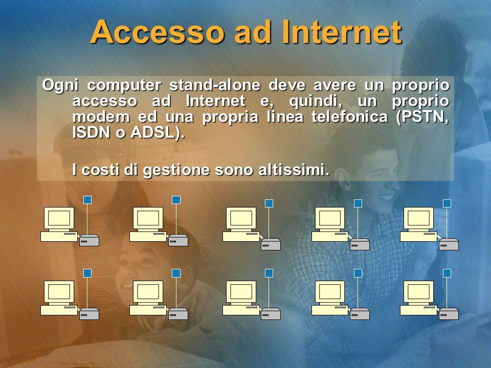 Accesso ad Internet Ogni computer stand-alone deve avere un proprio accesso ad Internet e, quindi, un proprio modem ed una propria linea telefonica (P
