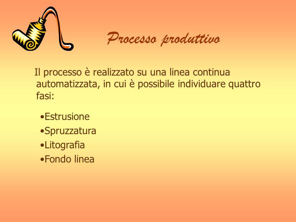 Processo produttivo Il processo è realizzato su una linea continua automatizzata, in cui è possibile individuare quattro fasi: Estrusione Spruzzatura