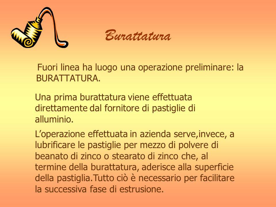 Burattatura Fuori linea ha luogo una operazione preliminare: la BURATTATURA. Una prima burattatura viene effettuata direttamente dal fornitore di past
