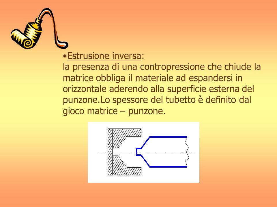 Estrusione inversa: la presenza di una contropressione che chiude la matrice obbliga il materiale ad espandersi in orizzontale aderendo alla superfici