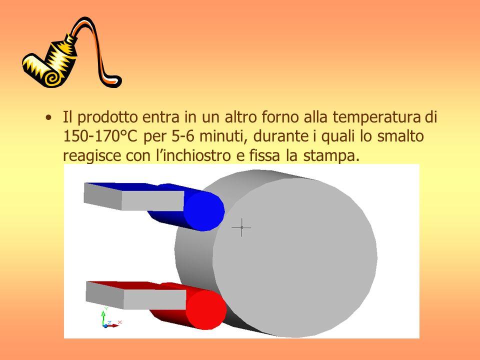 Il prodotto entra in un altro forno alla temperatura di 150-170°C per 5-6 minuti, durante i quali lo smalto reagisce con linchiostro e fissa la stampa