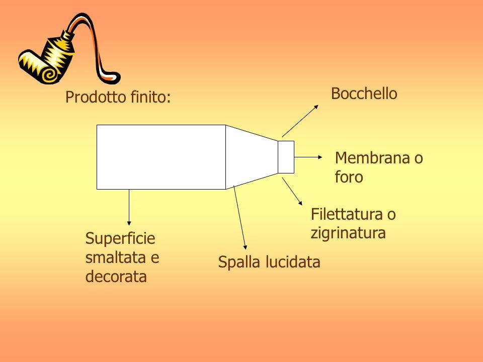 Smaltatura La fase di smaltatura viene effettuata attraverso un cilindro in gomma che ruotando pesca la vernice da un contenitore e, posto a contatto con il tubetto, anchesso in rotazione, lo ricopre di uno strato di smalto.