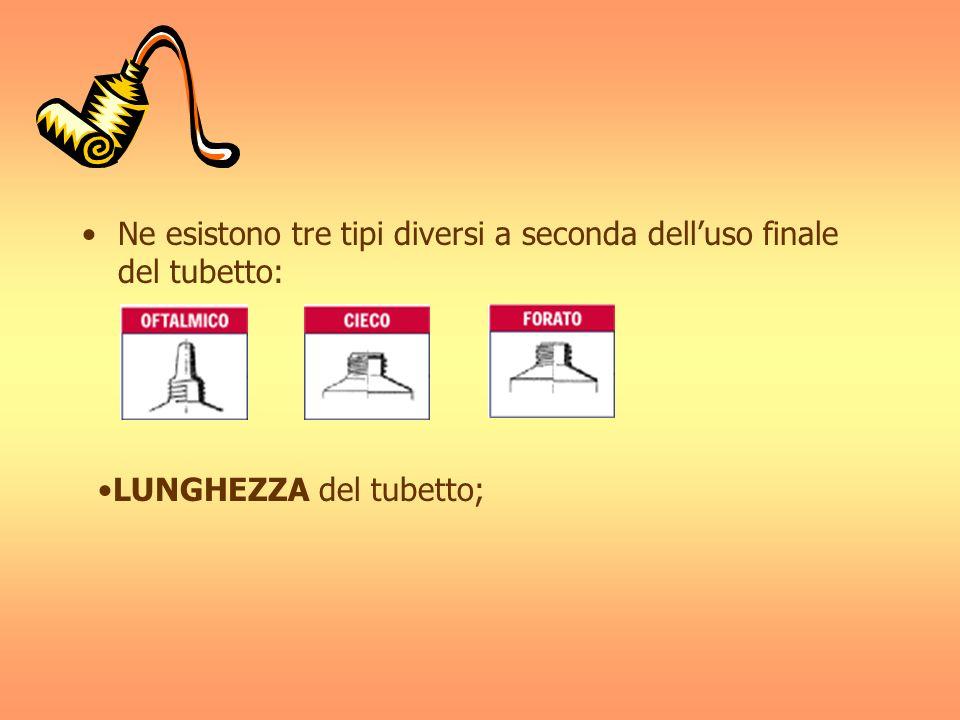Ne esistono tre tipi diversi a seconda delluso finale del tubetto: LUNGHEZZA del tubetto;