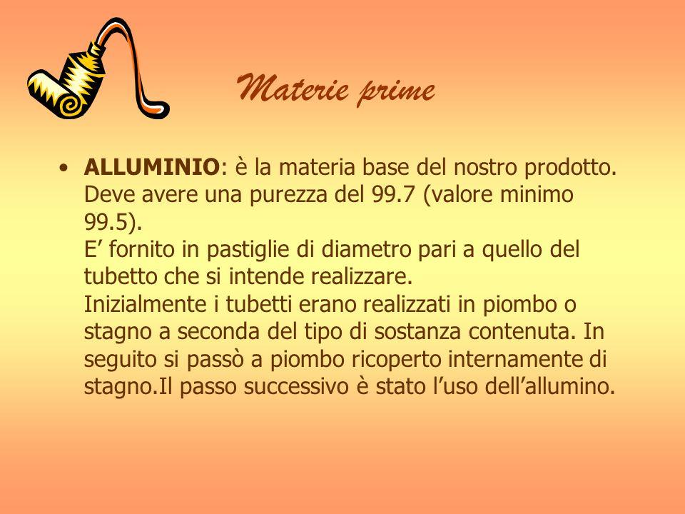 Materie prime ALLUMINIO: è la materia base del nostro prodotto. Deve avere una purezza del 99.7 (valore minimo 99.5). E fornito in pastiglie di diamet
