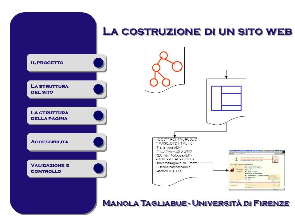 La costruzione di un sito web Manola Tagliabue - Università di Firenze <!DOCTYPE HTML PUBLIC -//W3C//DTD HTML 4.0 Transitional//EN http://www.w3.org/TR/ REC-html40/loose.dtd > Università di Firenze.