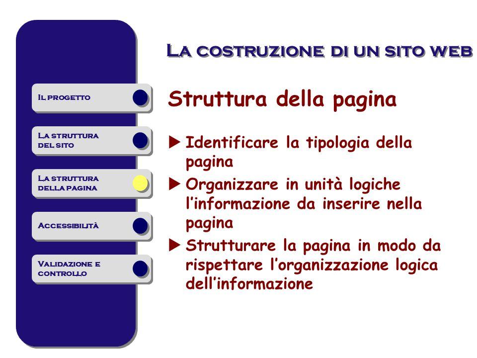 La costruzione di un sito web Struttura della pagina Identificare la tipologia della pagina Organizzare in unità logiche linformazione da inserire nel