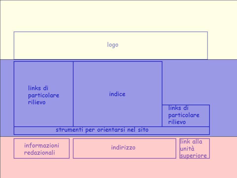 logo indice links di particolare rilievo strumenti per orientarsi nel sito informazioni redazionali indirizzo link alla unità superiore links di parti