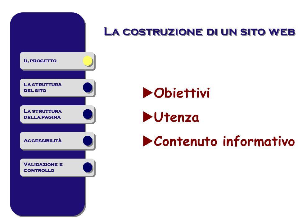 La costruzione di un sito web Obiettivi Utenza Contenuto informativo Il progetto La struttura del sito La struttura del sito La struttura della pagina