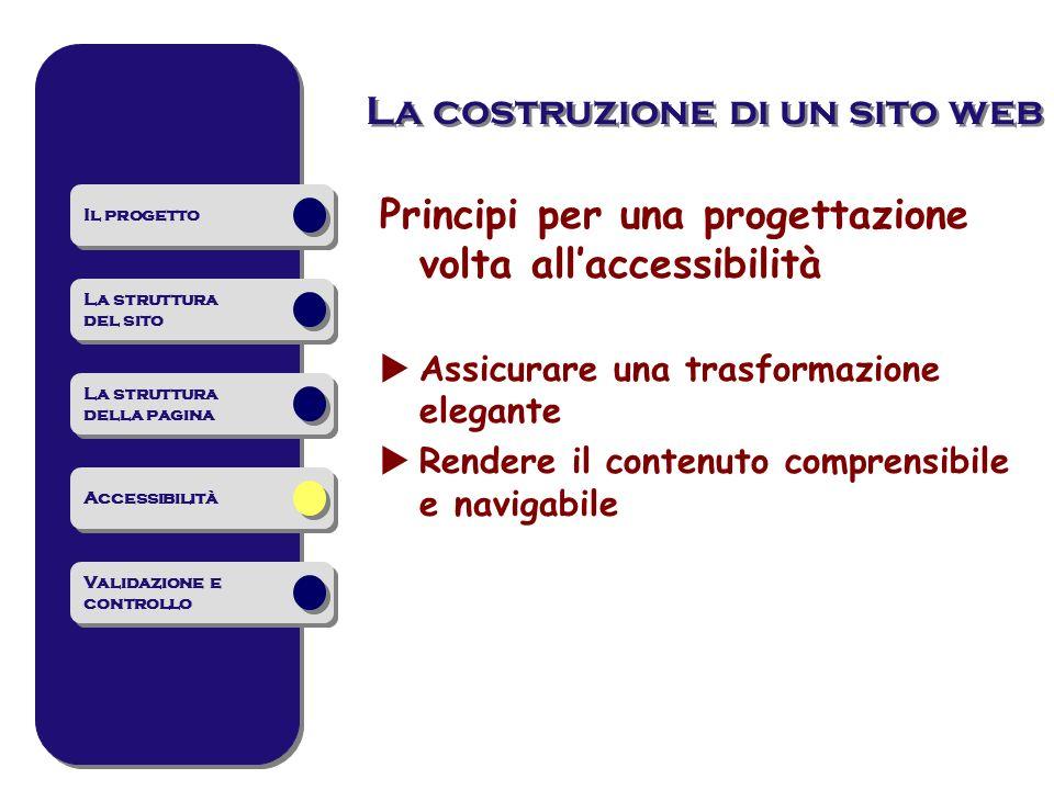 Principi per una progettazione volta allaccessibilità Assicurare una trasformazione elegante Rendere il contenuto comprensibile e navigabile La costru