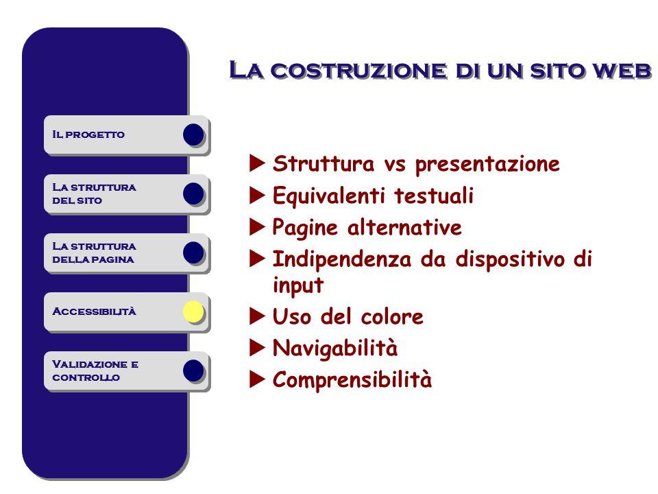 Struttura vs presentazione Equivalenti testuali Pagine alternative Indipendenza da dispositivo di input Uso del colore Navigabilità Comprensibilità La