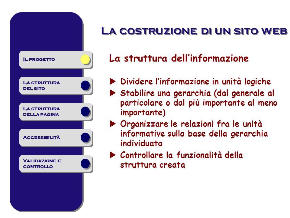 La costruzione di un sito web La struttura dellinformazione Dividere linformazione in unità logiche Stabilire una gerarchia (dal generale al particola