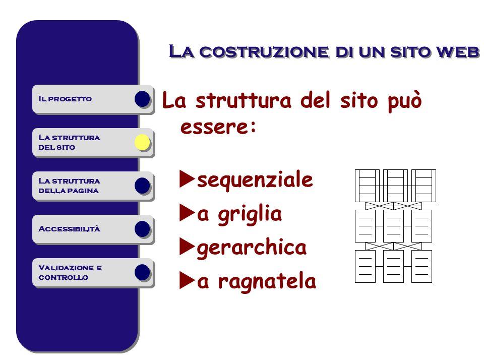 La costruzione di un sito web La struttura del sito può essere: sequenziale a griglia gerarchica a ragnatela Il progetto La struttura del sito La stru