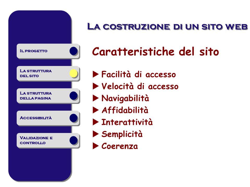 La costruzione di un sito web Caratteristiche del sito Facilità di accesso Velocità di accesso Navigabilità Affidabilità Interattività Semplicità Coer