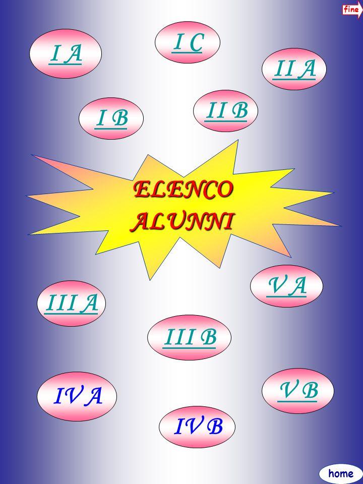 home fine ELENCO ALUNNI I B III B I A III A II A V A IV A IV B V B I C II B