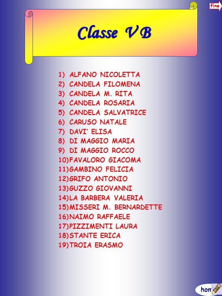 home fine Classe V B 1)ALFANO NICOLETTA 2)CANDELA FILOMENA 3)CANDELA M. RITA 4)CANDELA ROSARIA 5)CANDELA SALVATRICE 6)CARUSO NATALE 7)DAVI ELISA 8)DI