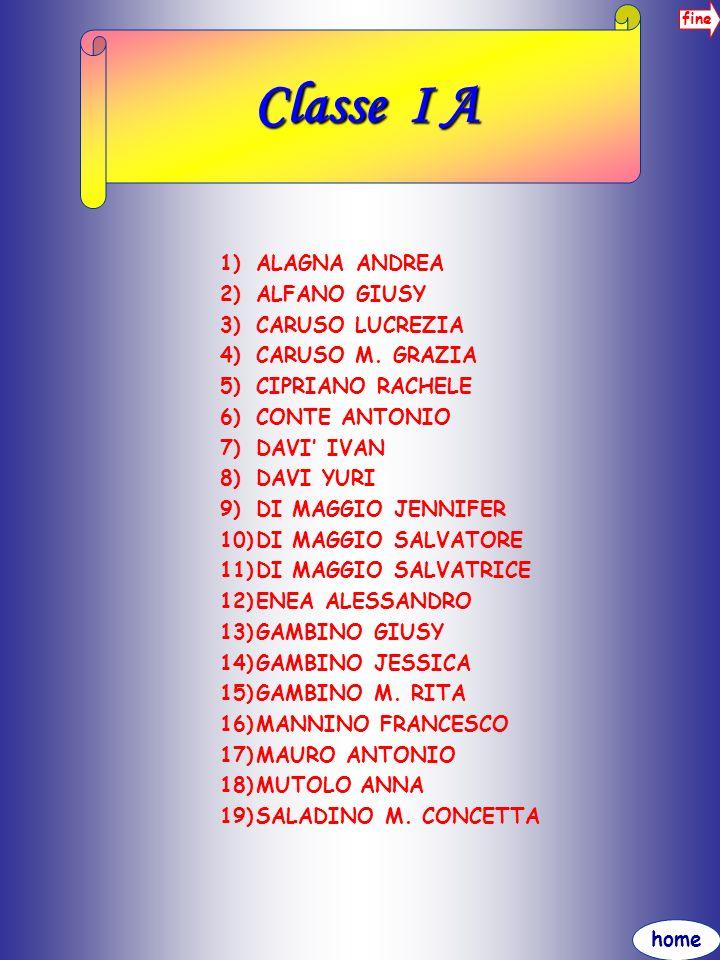home fine Classe I A 1)ALAGNA ANDREA 2)ALFANO GIUSY 3)CARUSO LUCREZIA 4)CARUSO M. GRAZIA 5)CIPRIANO RACHELE 6)CONTE ANTONIO 7)DAVI IVAN 8)DAVI YURI 9)