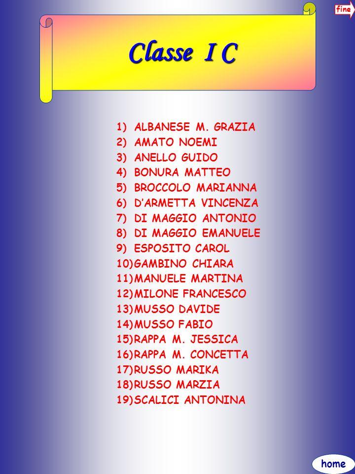 home fine Classe I C 1)ALBANESE M. GRAZIA 2)AMATO NOEMI 3)ANELLO GUIDO 4)BONURA MATTEO 5)BROCCOLO MARIANNA 6)DARMETTA VINCENZA 7)DI MAGGIO ANTONIO 8)D