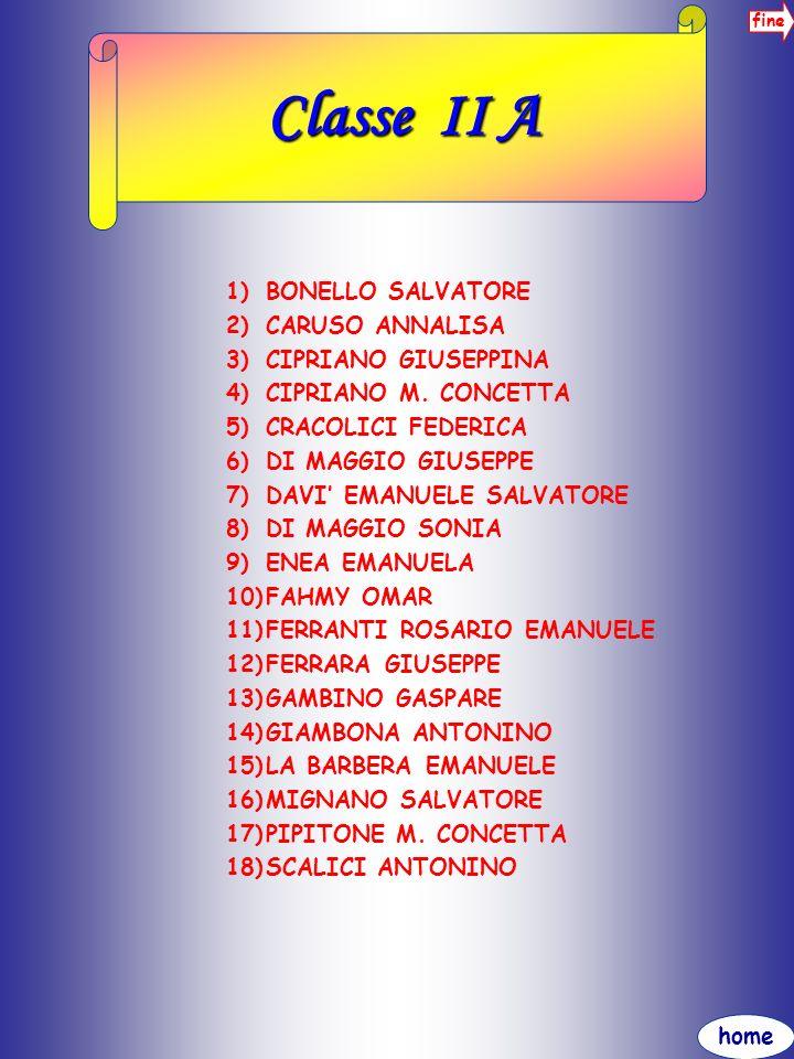 home fine Classe II A 1)BONELLO SALVATORE 2)CARUSO ANNALISA 3)CIPRIANO GIUSEPPINA 4)CIPRIANO M. CONCETTA 5)CRACOLICI FEDERICA 6)DI MAGGIO GIUSEPPE 7)D