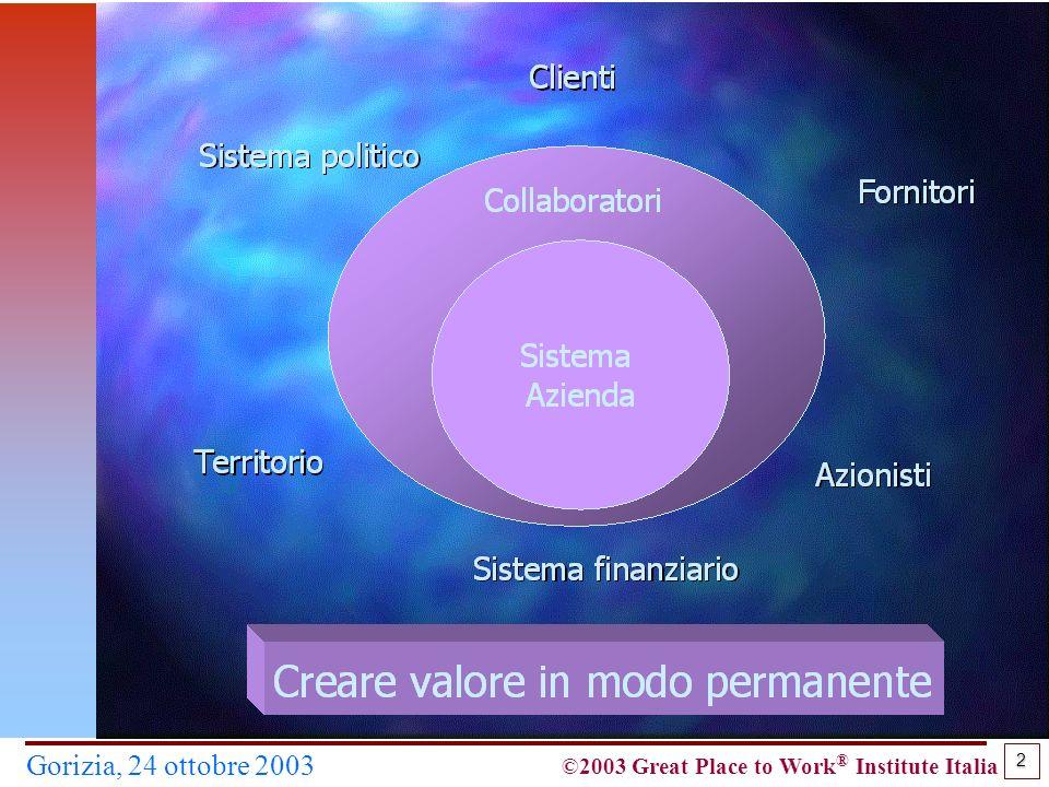 ©2003 Great Place to Work ® Institute Italia 3 Gorizia, 24 ottobre 2003 Fortune 100 Best vs.