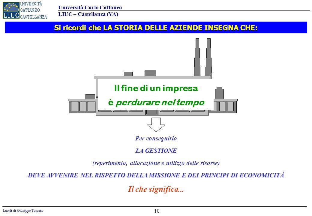 Università Carlo Cattaneo LIUC – Castellanza (VA) Lucidi di Giuseppe Toscano 10 Per conseguirlo LA GESTIONE (reperimento, allocazione e utilizzo delle