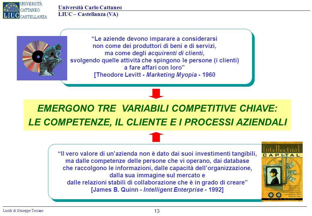 Università Carlo Cattaneo LIUC – Castellanza (VA) Lucidi di Giuseppe Toscano 13 Il vero valore di unazienda non è dato dai suoi investimenti tangibili