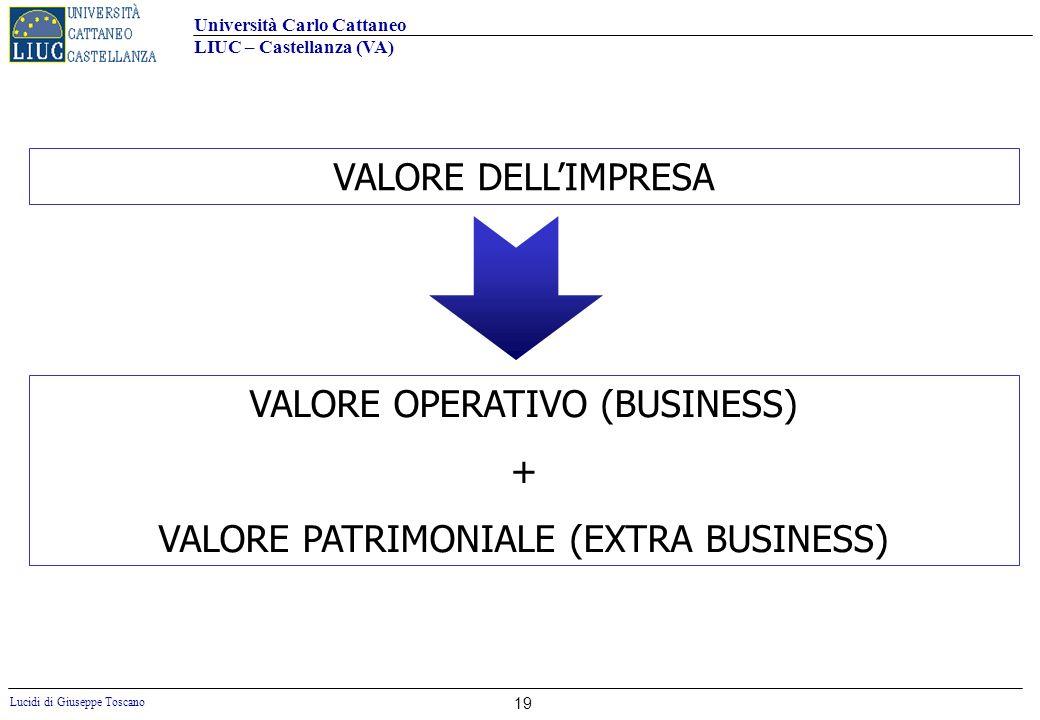 Università Carlo Cattaneo LIUC – Castellanza (VA) Lucidi di Giuseppe Toscano 19 VALORE DELLIMPRESA VALORE OPERATIVO (BUSINESS) + VALORE PATRIMONIALE (