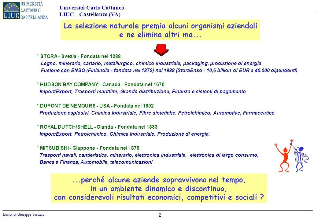 Università Carlo Cattaneo LIUC – Castellanza (VA) Lucidi di Giuseppe Toscano 53 LOBIETTIVO E IL MIGLIORAMENTO DELLESISTENTE LA RICERCA DELLE CAUSE E PREVALENTEMENTE INTERNA LA RICERCA DELLE CAUSE DELLE CAUSE E DI TIPO LINEARE IL CAMBIAMENTO INDOTTO E INCREMENTALE È QUESTO LAPPROCCIO ALLANALISI DEI RISULTATI DI TIPO TRADIZIONALE DA UN PROCESSO DI APPRENDIMENTO CONSERVATIVO...