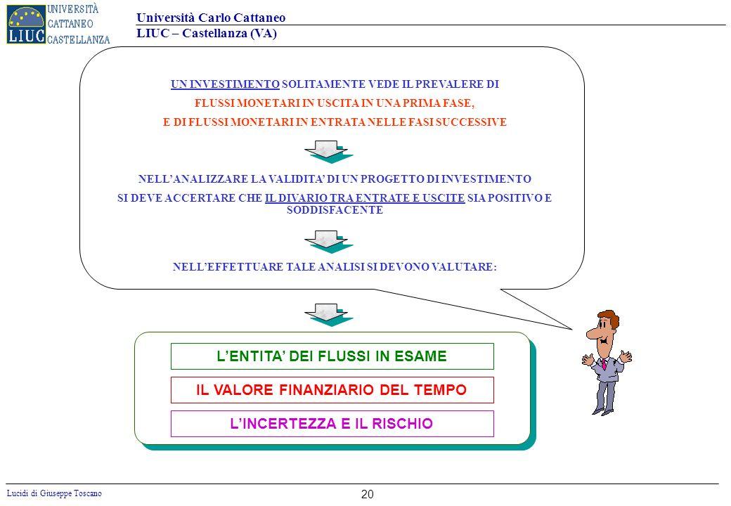 Università Carlo Cattaneo LIUC – Castellanza (VA) Lucidi di Giuseppe Toscano 20 UN INVESTIMENTO SOLITAMENTE VEDE IL PREVALERE DI FLUSSI MONETARI IN US