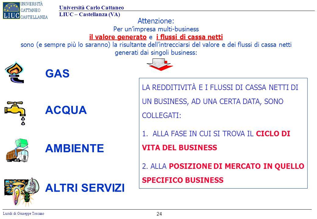 Università Carlo Cattaneo LIUC – Castellanza (VA) Lucidi di Giuseppe Toscano 24 Attenzione: Per unimpresa multi-business il valore generato e i flussi