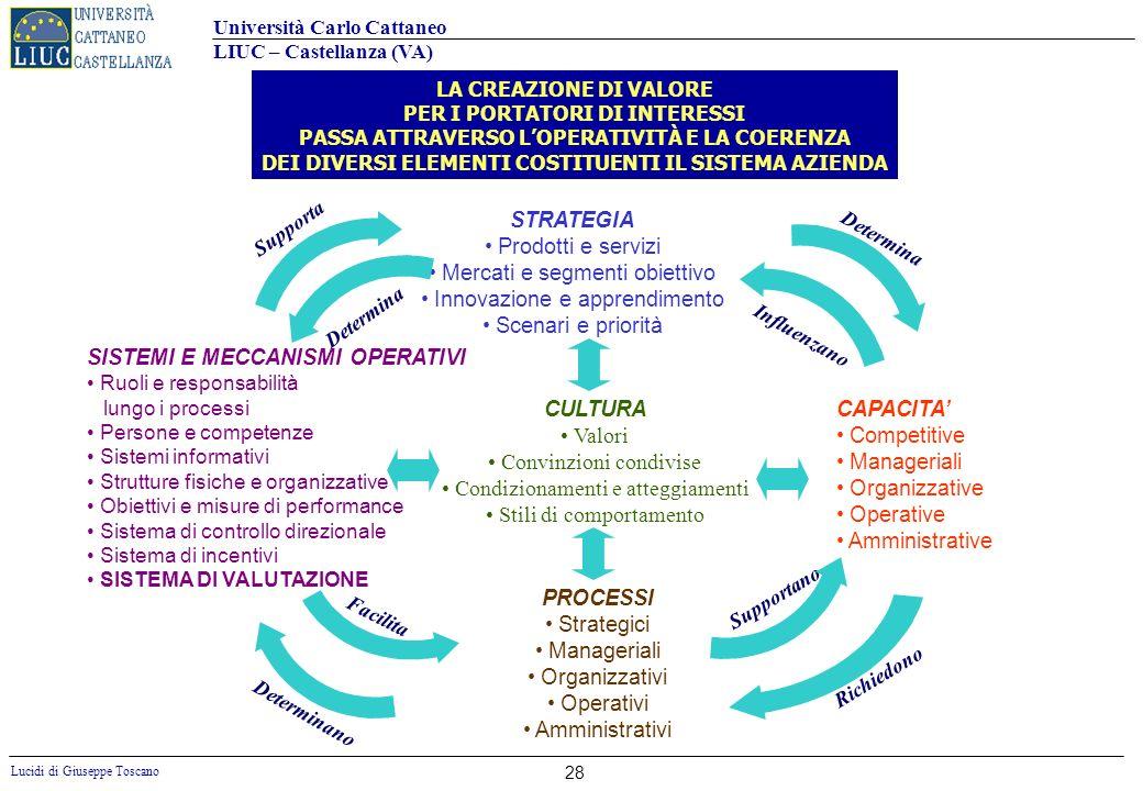 Università Carlo Cattaneo LIUC – Castellanza (VA) Lucidi di Giuseppe Toscano 28 STRATEGIA Prodotti e servizi Mercati e segmenti obiettivo Innovazione