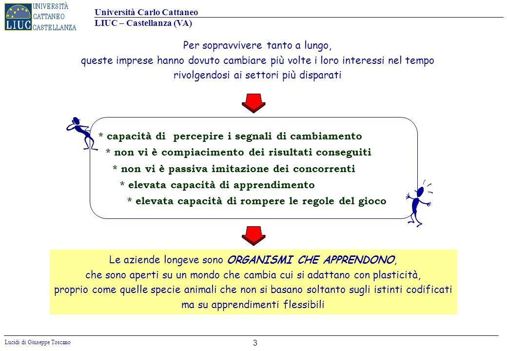 Università Carlo Cattaneo LIUC – Castellanza (VA) Lucidi di Giuseppe Toscano 54 OBIETTIVO E LINNOVAZIONE (BREAKTHROUGH) LA RICERCA DELLE CAUSE E PREVALENTEMENTE ESTERNA (ANALISI DELLA CONCORRENZA E BENCHMARKING) LA RICERCA DELLE CAUSE DELLE CAUSE E DI TIPO CIRCOLARE IL CAMBIAMENTO INDOTTO E PROFONDO (DI ROTTURA RISPETTO AL PASSATO) …A UN PROCESSO DI APPRENDIMENTO INNOVATIVO...