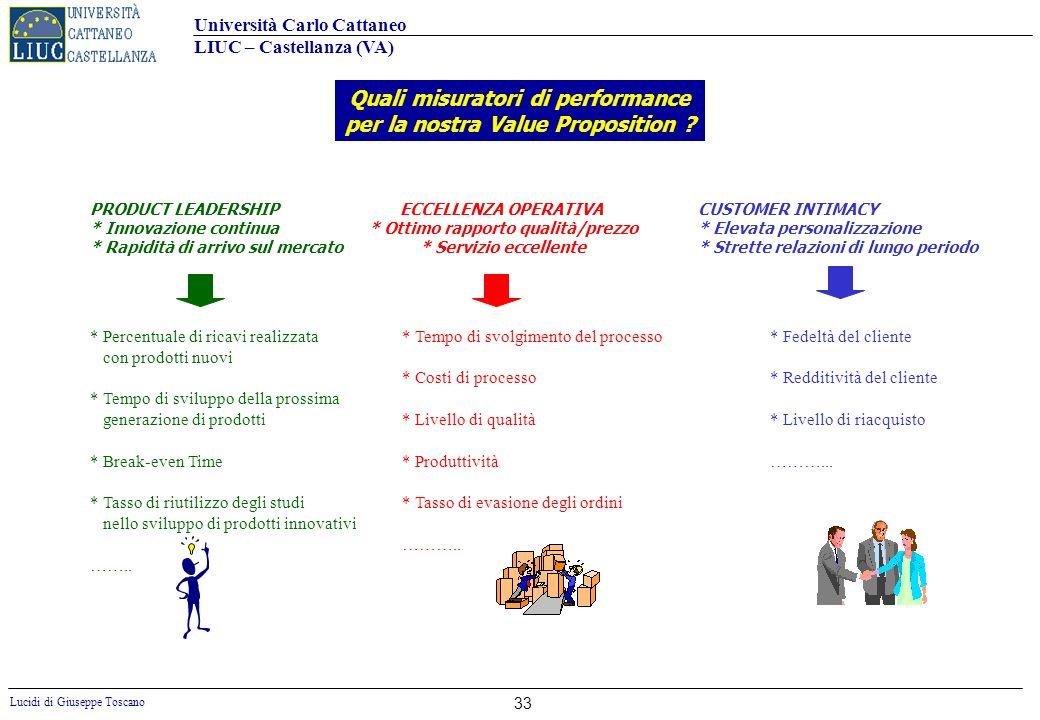 Università Carlo Cattaneo LIUC – Castellanza (VA) Lucidi di Giuseppe Toscano 33 Quali misuratori di performance per la nostra Value Proposition ? PROD