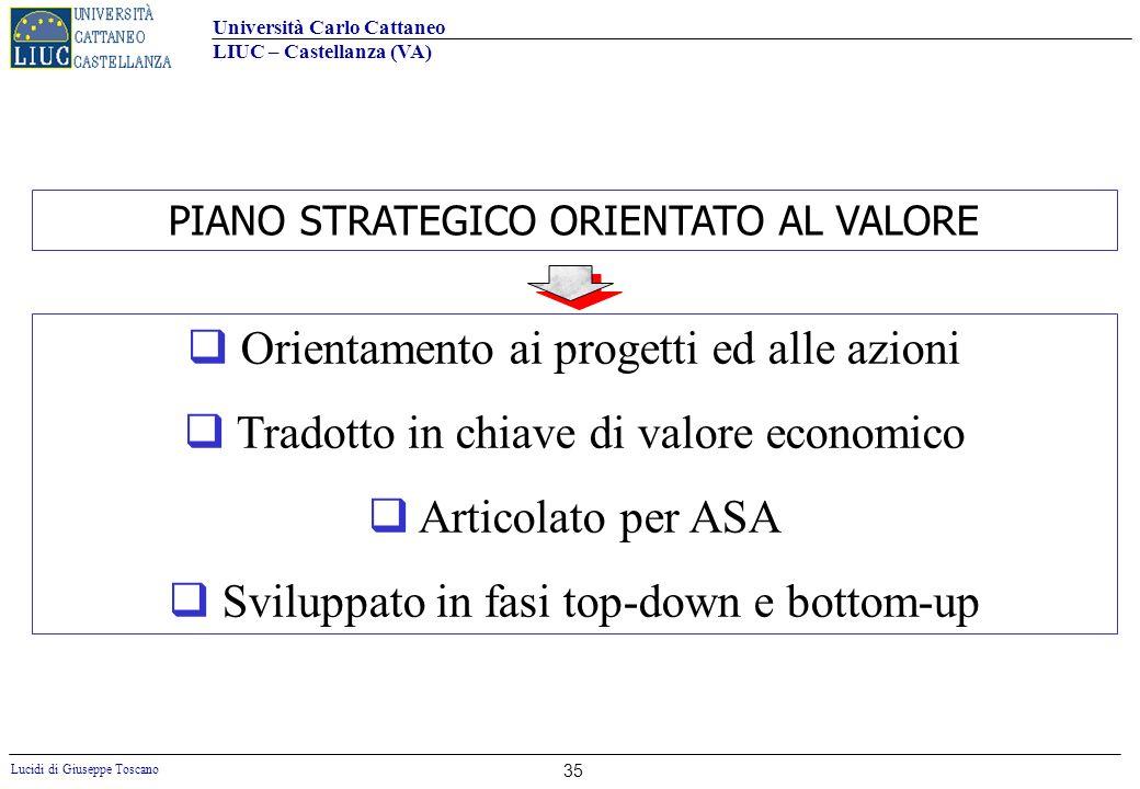 Università Carlo Cattaneo LIUC – Castellanza (VA) Lucidi di Giuseppe Toscano 35 PIANO STRATEGICO ORIENTATO AL VALORE Orientamento ai progetti ed alle